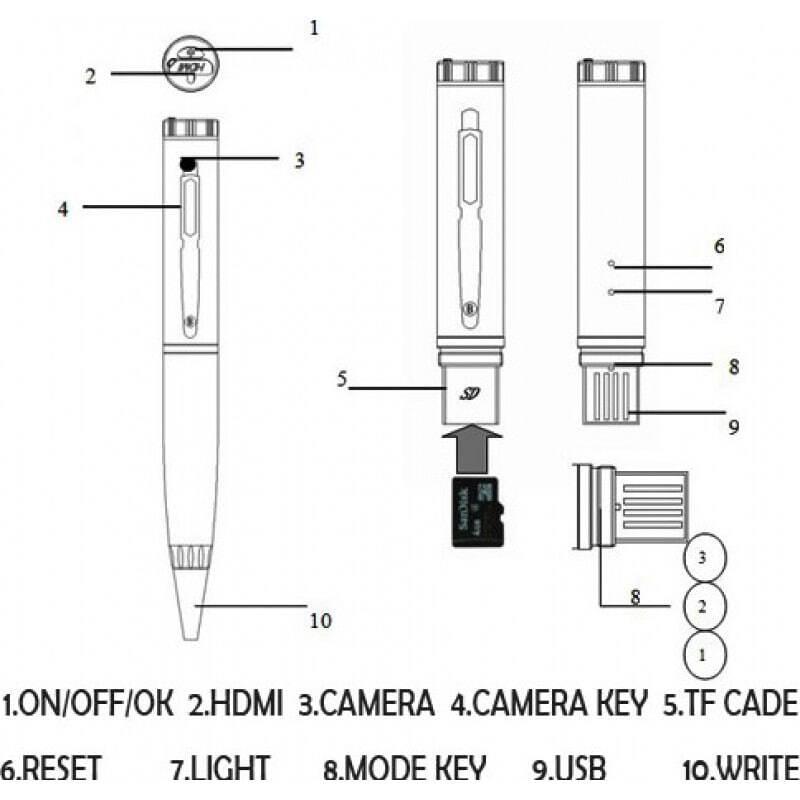 Stift mit Versteckter Kamera Digitaler Spionagestift. Mini Digital Video Recorder (DVR). Versteckte Kamera. Audio- / Videorecorder. Bewegungserkennung. 5.0MP 1080P Full HD