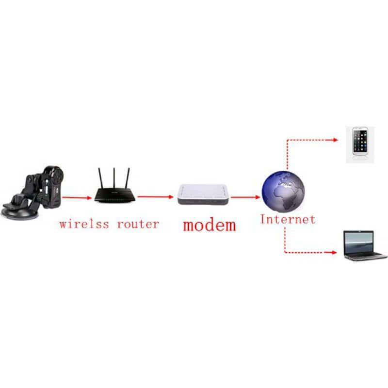54,95 € Free Shipping | Other Hidden Cameras Mini spy camera. WiFi/IP/Wireless. Hidden camcorder. Digital video recorder (DVR)