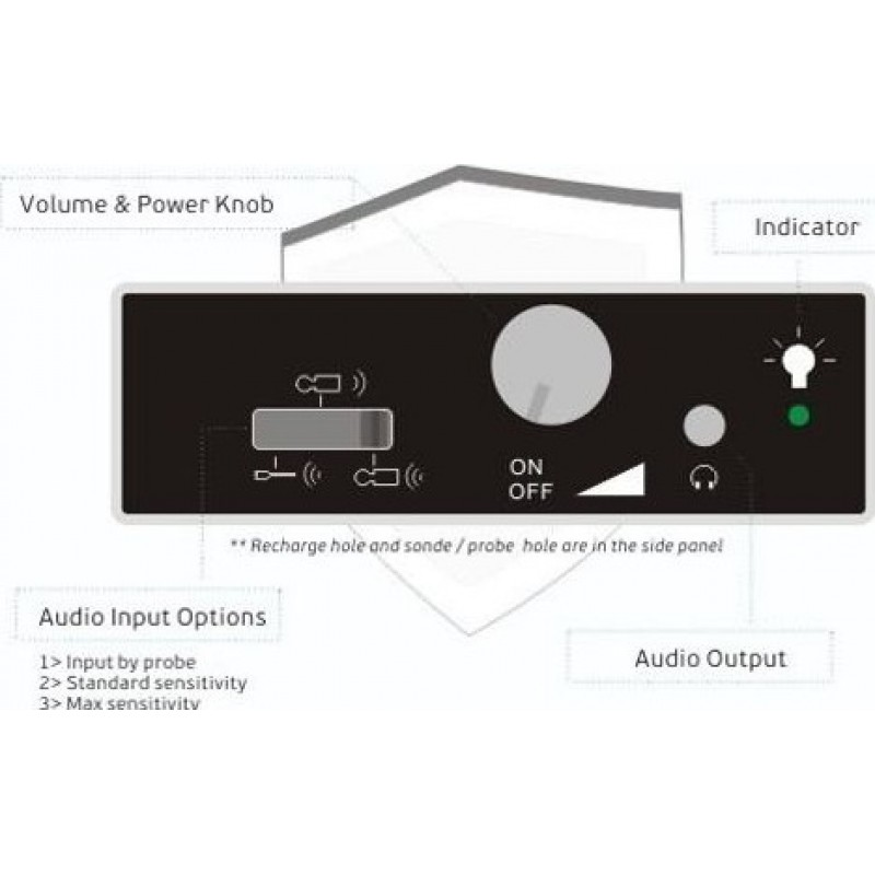 57,95 € Free Shipping | Signal Detectors Anti-spy wall microphone voice detector. Enhanced audio recording. High strength and sensitive listening through wall