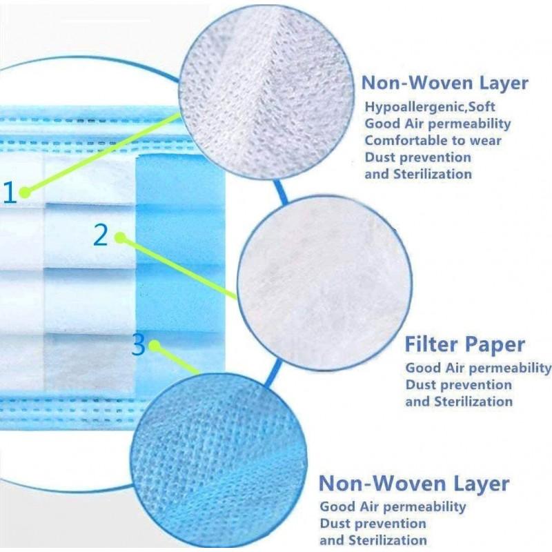 Scatola da 200 unità Maschere Protezione Respiratorie Maschera sanitaria monouso per il viso. Protezione respiratoria Traspirante con filtro a 3 strati