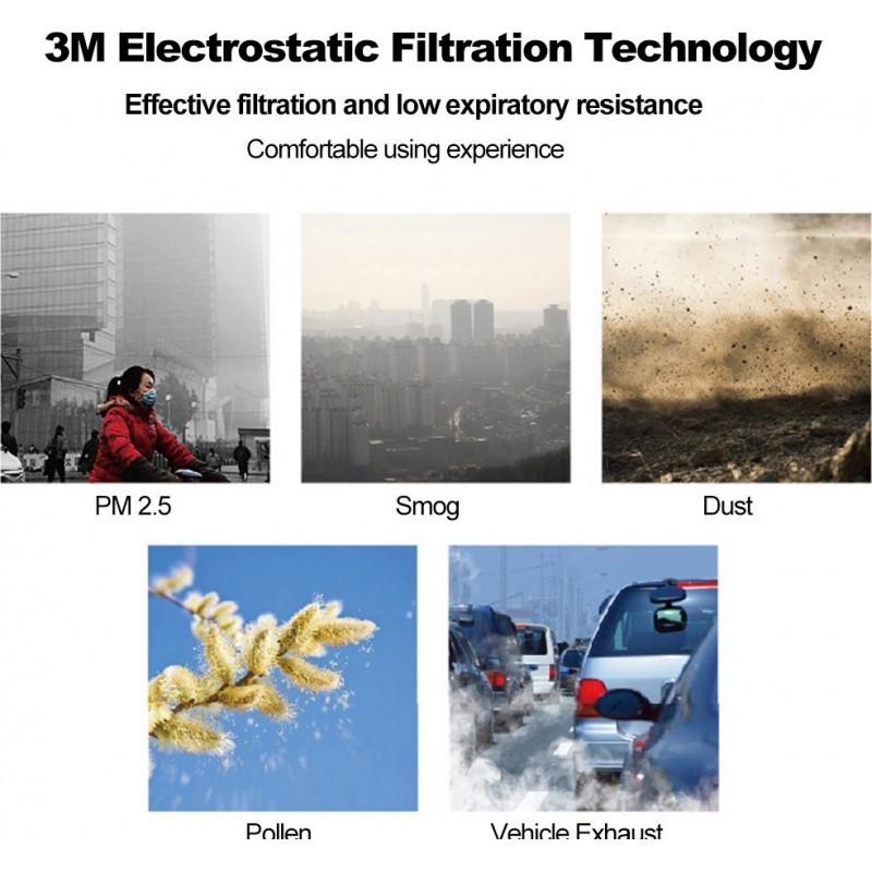 149,95 € Envio grátis | Caixa de 20 unidades Máscaras Proteção Respiratória 3M 9501V+ KN95 FFP2. Máscara de proteção respiratória com válvula. Respirador com filtro de partículas PM2.5