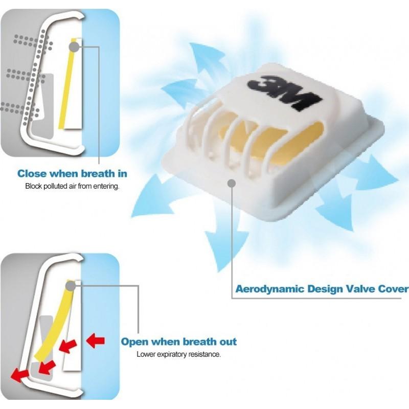 599,95 € Envoi gratuit | Boîte de 100 unités Masques Protection Respiratoire 3M 9501V+ KN95 FFP2. Masque de protection respiratoire avec valve. Respirateur à filtre à particules PM2.5
