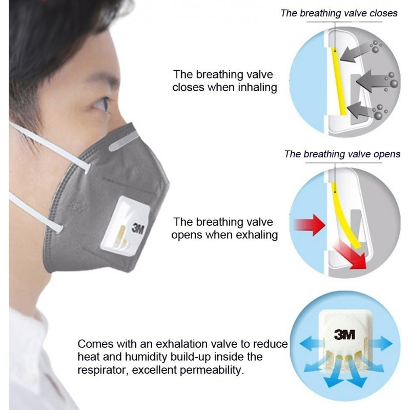 105,95 € Free Shipping | 10 units box Respiratory Protection Masks 3M 9542V KN95 FFP2. Respiratory protection mask with valve. PM2.5 Particle filter respirator
